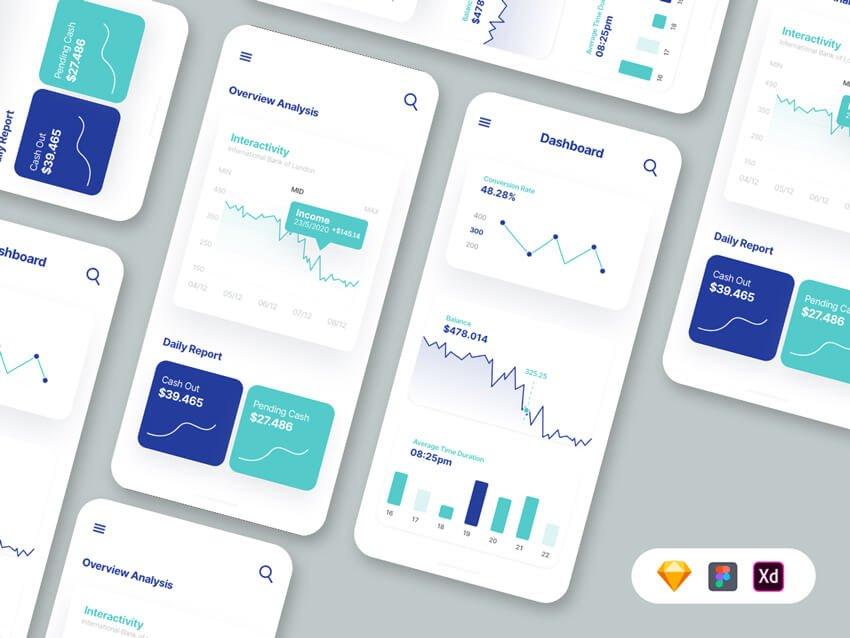 IOS Charts UI Kit Free