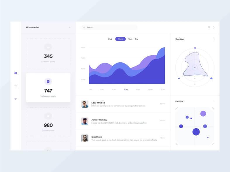 Marketing Dashboard Design- uifreebies.net