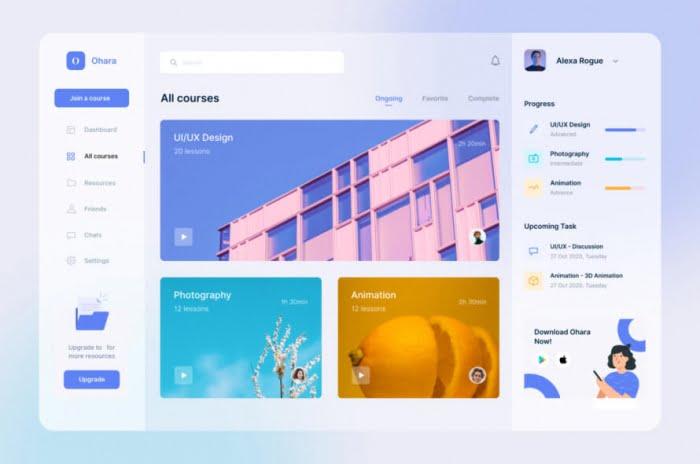 Ohara Dashboard UI Kit Free