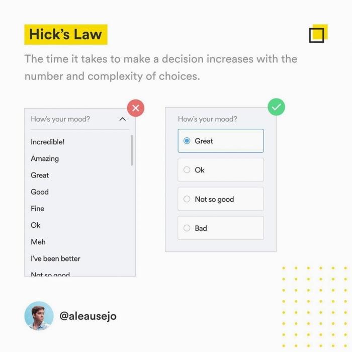 Top 7 Laws Of UX Design - UI Freebies