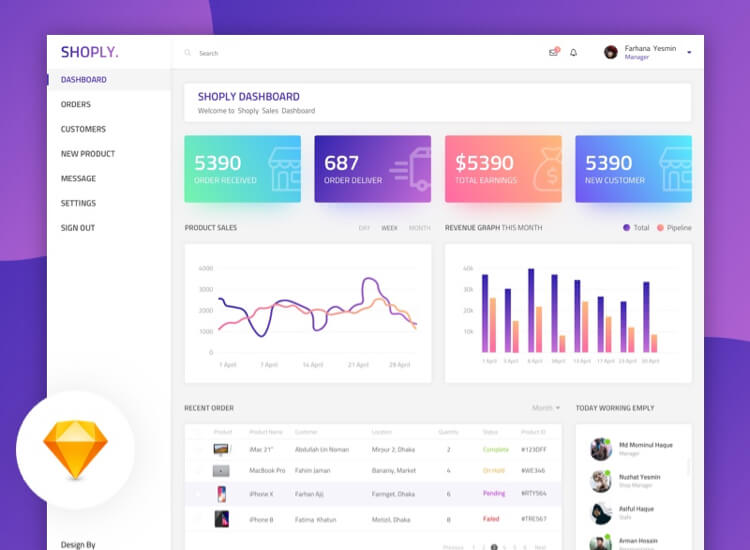 Shoply Dashboard Free for Sketch