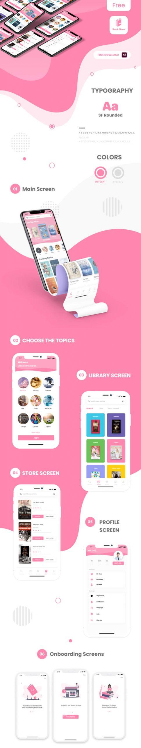 Bookshare App UI Kit 2 scaled - UI Freebies