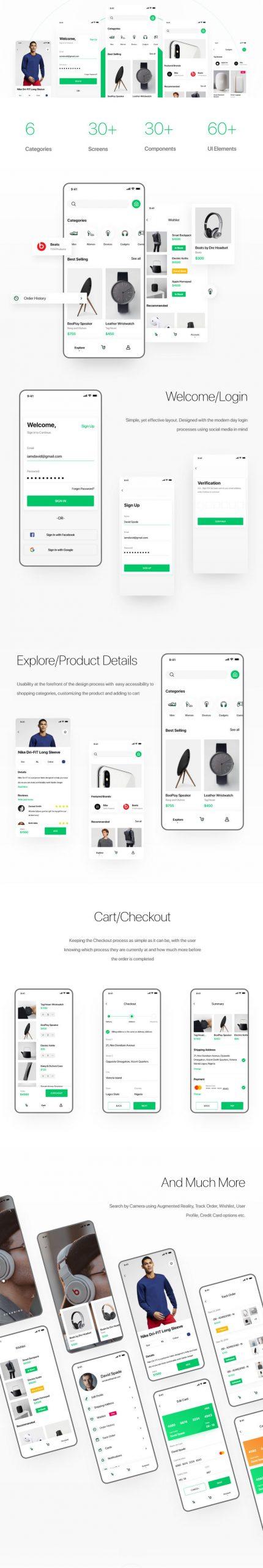 Fashion Ecommerce UI Kit 2 scaled - UI Freebies