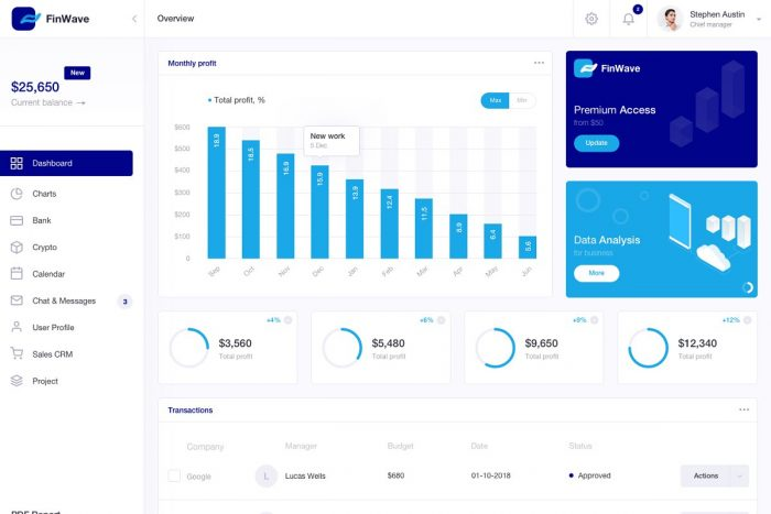 Finance Dashboard UI Kit 3 - UI Freebies