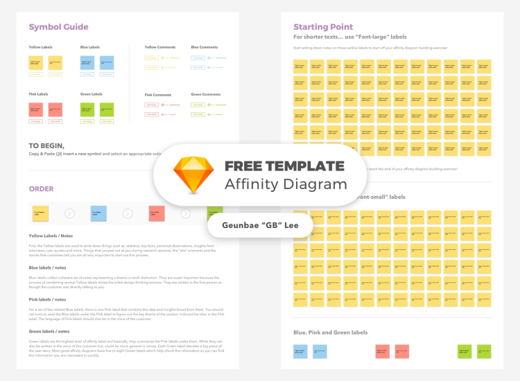 Affinity Diagram Template Free