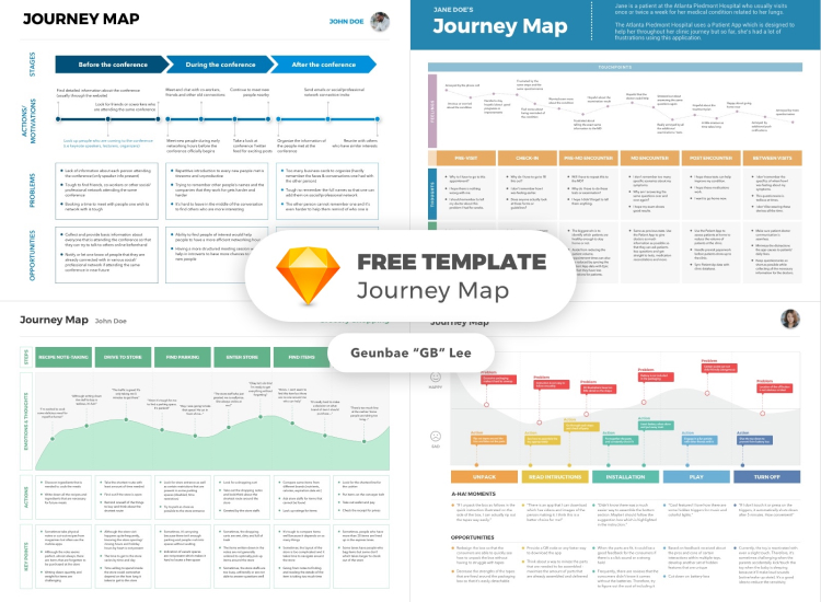 Journey Mapping Template Free