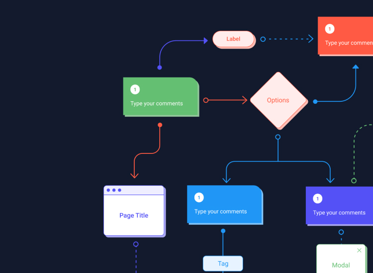 UX Flowchart for Figma-2