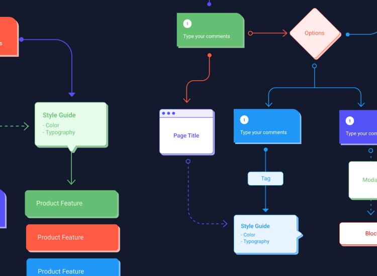 UX Flowchart for Figma 3 - UI Freebies