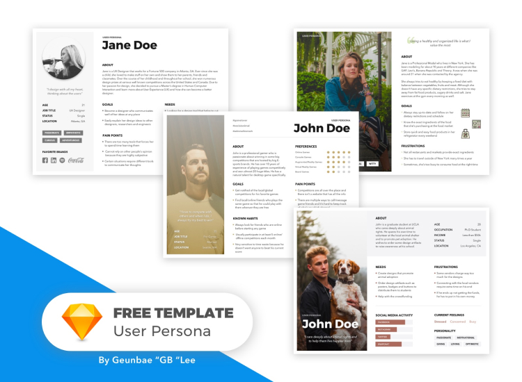 User Persona Template Free