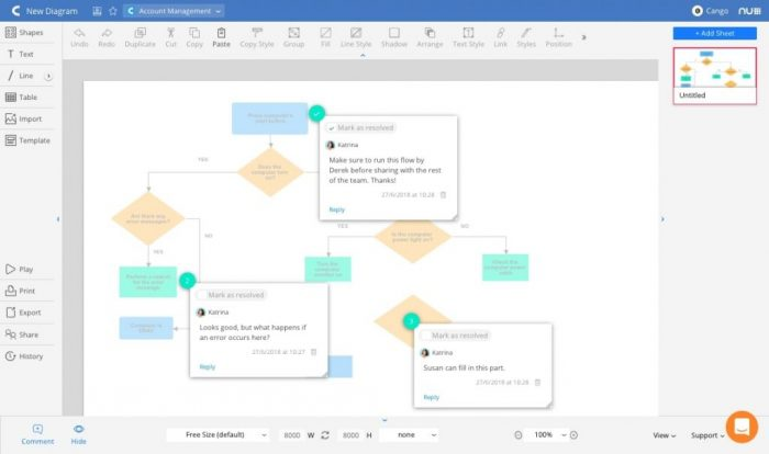Top 10 User Flow Tools for Designer - UI Freebies