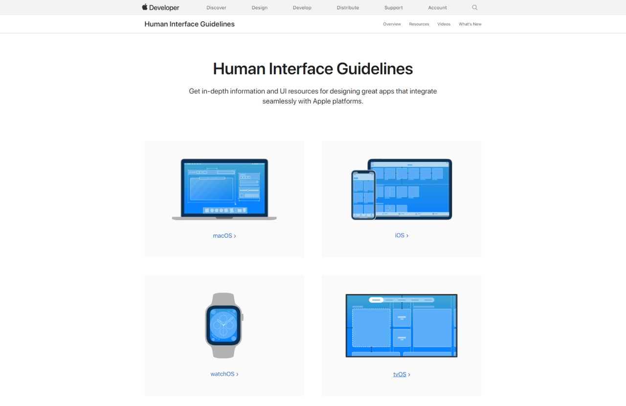 12 Design Systems You Must Know - UI Freebies