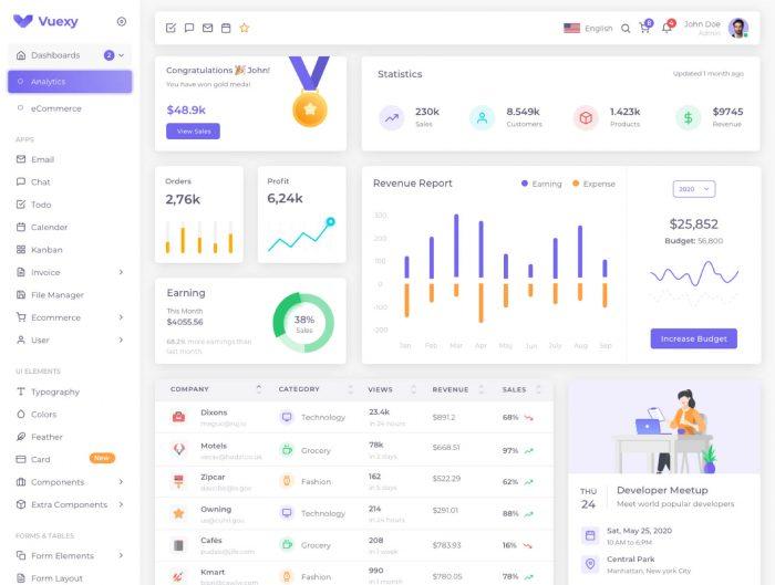 figma dashboard ui kit free 2 - UI Freebies
