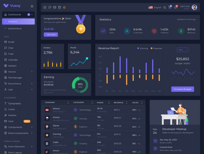 figma dashboard ui kit free 3 - UI Freebies