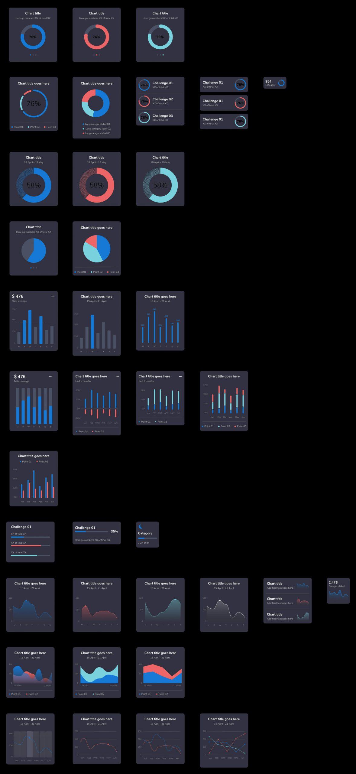 Charts UI Kit Free - UI Freebies