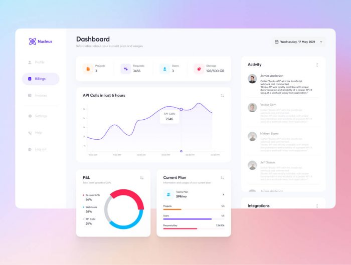 Modern Dashboard Design Free - UI Freebies