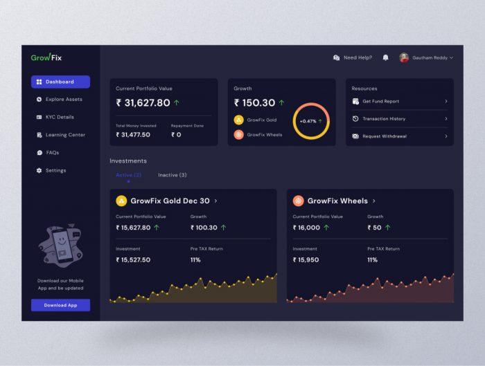 Financial Dashboard UI Kit Free - UI Freebies