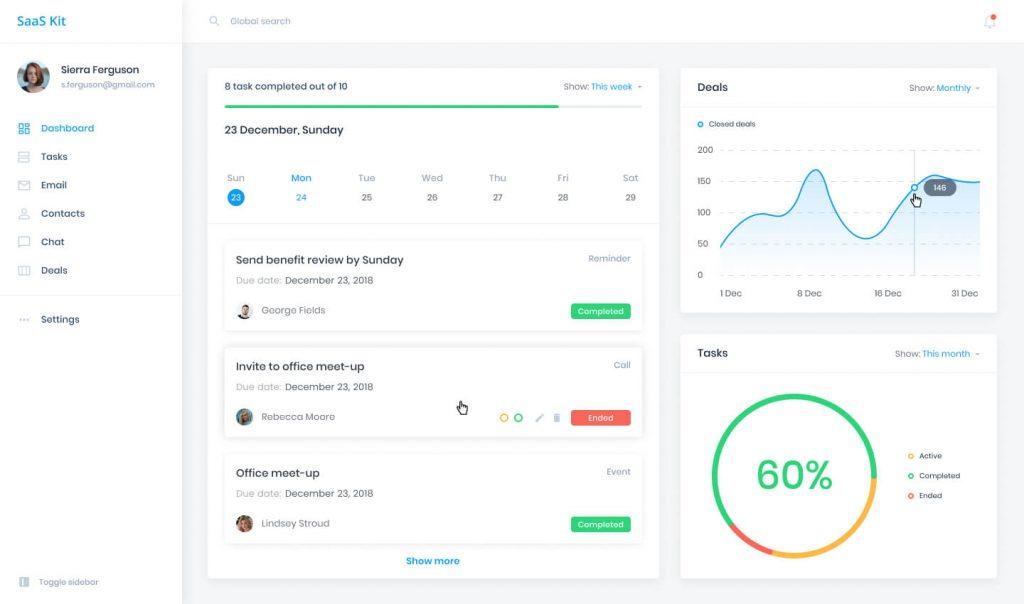 Figma SaaS Dashboard UI Kit Free - UI Freebies