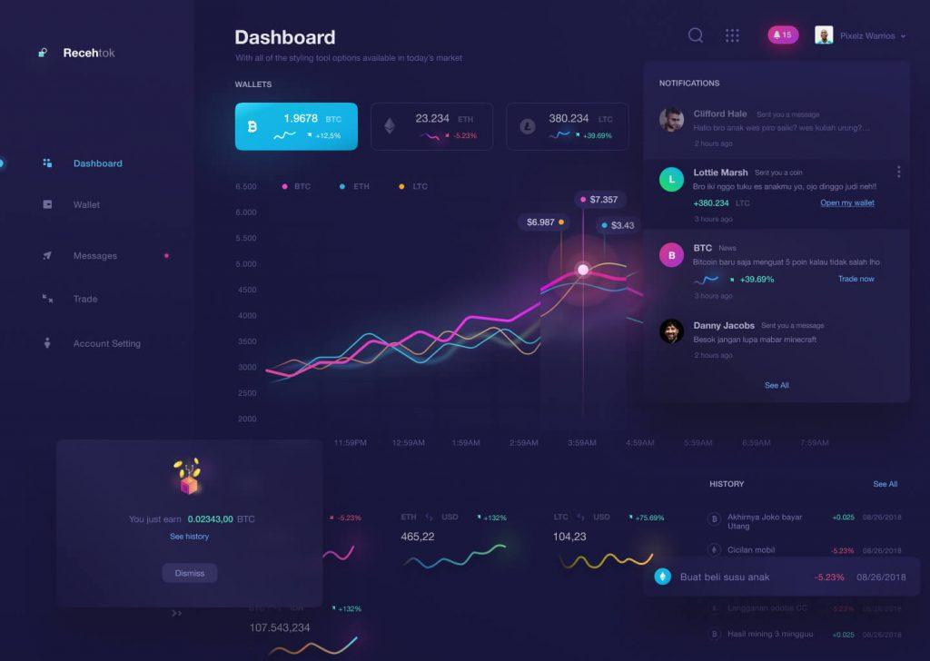 RecehTok Crypto Dashboard Design Free - UI Freebies